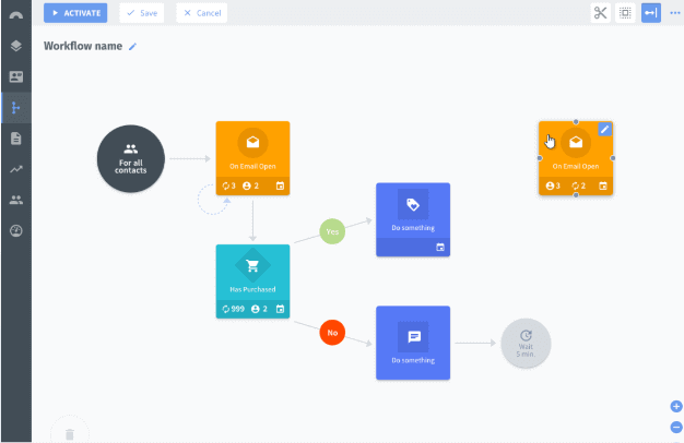 Marketing Automation con Connectif